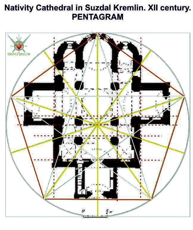 Рождественский собор в Суздальском кремле пентаграмма 2