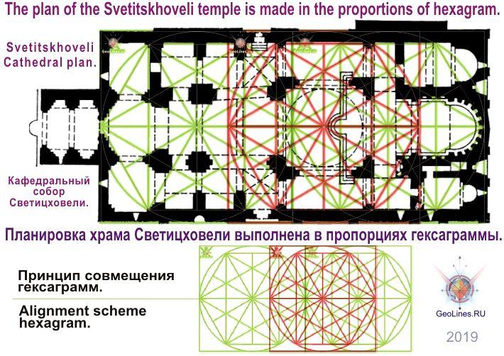 гексаграммы храма Светицховели
