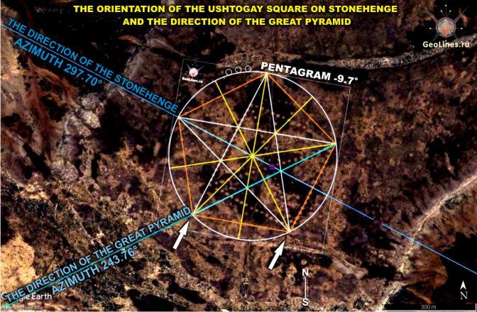 направление на Великую пирамиду и Стоунхендж