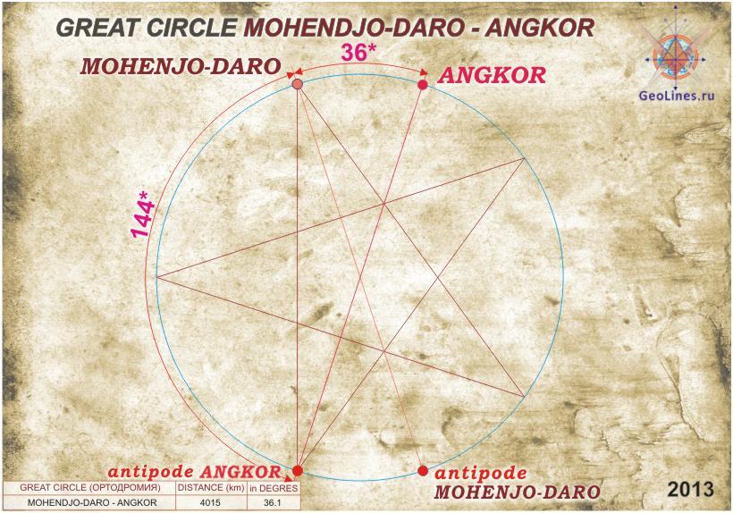между Ангкором и Мохенджо-Даро