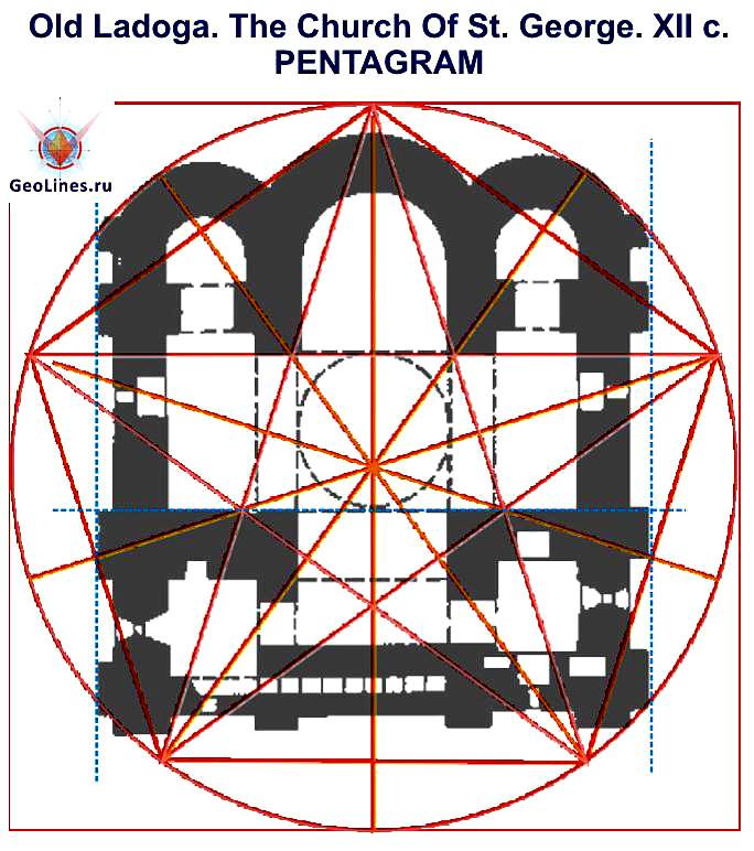 СТАРАЯ ЛАДОГА ГЕОРГИЙ Храм пентаграмма
