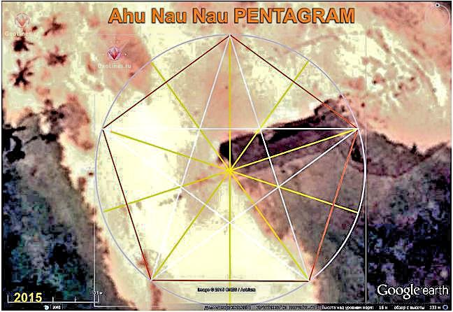 Остров Пасхи ориентация Аху Нау Нау пентаграмма