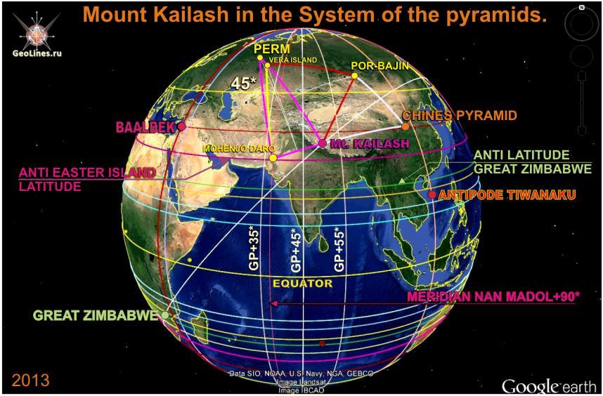СИСТЕМА ПИРАМИД World system pyramids