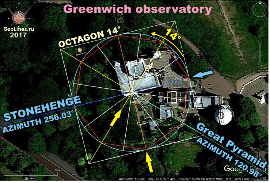 Гринвичская обсерватория направление на Великую пирамиду