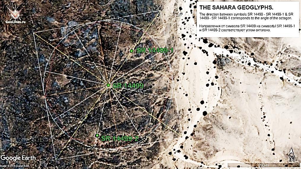 направления между геоглифами Сахары