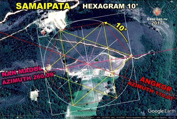 Самайпата, направления на Ангкор и Нан Мадол