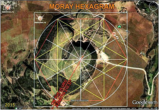 Moray orientation hexagram
