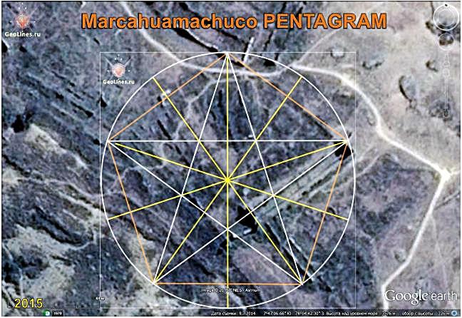Маркауамачуко ориентация пентаграмма