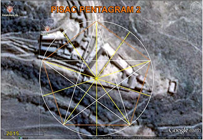 The Pisac ruins the orientation of the pentagram